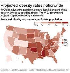 Graphic shows projected obesity rates in states across the nation. Rising obesity links closely with soaring diabetes rates.