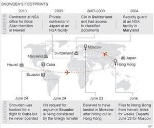 Graphic shows the geographical career path and recent travels of former NSA contractor Edward Snowden.