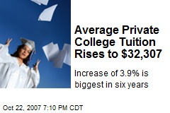 Average Private College Tuition Rises to $32,307
