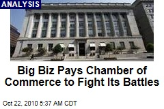 Big Biz Pays Chamber of Commerce to Fight Its Battles