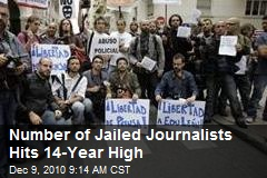 Number of Jailed Journalists Hits 14-Year High
