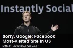 Sorry, Google: Facebook Most-Visited Site in US