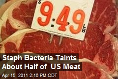 Staph Bacteria Taints About Half of US Meat