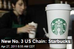 Starbucks Is America's New No. 3 Chain, Unseats Wendy's, Burger King