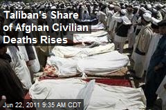 Taliban's Share of Afghan Civilian Deaths Rises