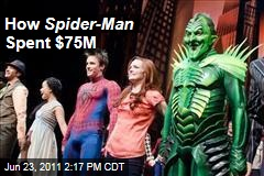 How the Musical 'Spider-Man: Turn Off the Dark' Spent $75M