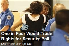 One in Four Would Trade Rights for Security: Poll
