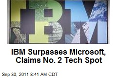 IBM Surpasses Microsoft, Claims No. 2 Tech Spot