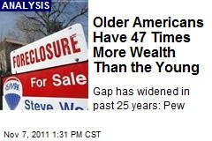Older Americans Have 47 Times More Wealth Than the Young