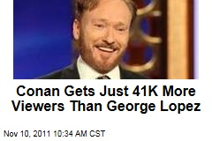 Conan O'Brien Draws Just 41K More Viewers a Night Than George Lopez Did