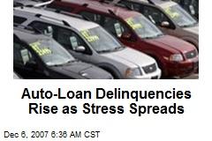 Auto-Loan Delinquencies Rise as Stress Spreads