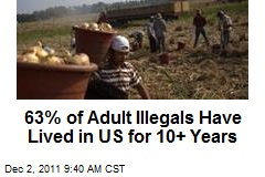 60% of Adult Illegals Have Lived in US for 10+ Years