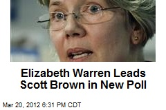 Elizabeth Warren Leads Scott Brown in New Poll