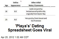 'Playa's' Dating Spreadsheet Goes Viral