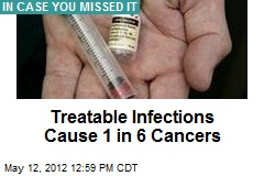 Treatable Infections Cause 1 in 6 Cancers