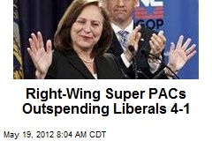 Right-Wing Super PACs Outspending Liberals 4-1