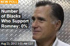Number of Blacks Who Support Romney: 0%