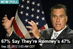 67% Say They're Romney's 47%