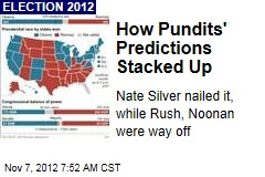How Pundits' Predictions Stacked Up