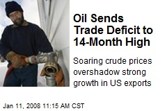 Oil Sends Trade Deficit to 14-Month High