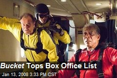 Bucket Tops Box Office List