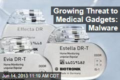 Growing Threat to Medical Gadgets: Malware