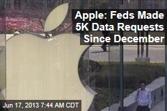 Apple: Feds Made 5K Data Requests Since December