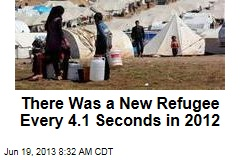There Was a New Refugee Every 4.1 Seconds in 2012