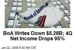 BoA Writes Down $5.28B; 4Q Net Income Drops 95%