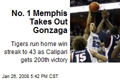 No. 1 Memphis Takes Out Gonzaga