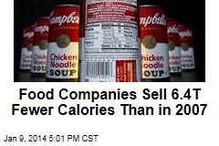 Food Companies Sell 6.4T Fewer Calories Than in 2007