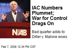 IAC Numbers Plummet; War for Control Drags On