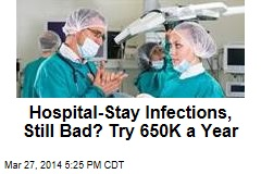Nearly 650K Americans Infected by Hospitals