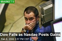 Dow Falls as Nasdaq Posts Gains