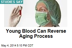 Young Blood Reverses Aging in Older Mice
