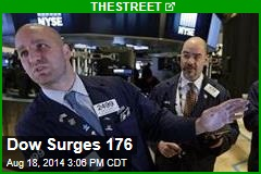 Dow Surges 176