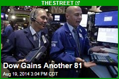 Dow Gains Another 81