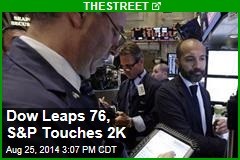 Dow Leaps 76, S&P Touches 2K