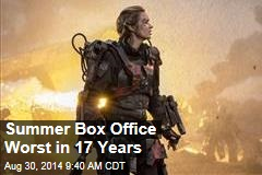 Summer Box Office Worst in 17 Years