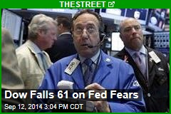 Dow Falls 61 on Fed Fears