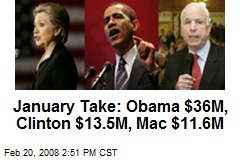January Take: Obama $36M, Clinton $13.5M, Mac $11.6M