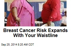 Breast Cancer Risk Expands With Your Waistline