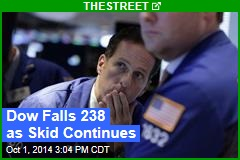 Dow Falls 238 as Skid Continues