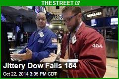 Jittery Dow Falls 154