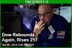 Dow Rebounds Again, Rises 217