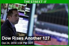 Dow Rises Another 127