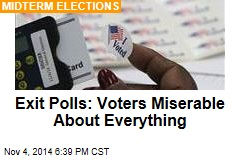 Exit Polls: Voters Miserable About Everything