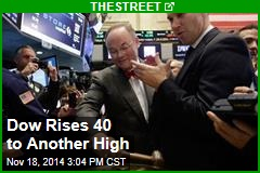 Dow Rises 40 to Another High