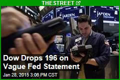 Dow Drops 196 on Vague Fed Statement