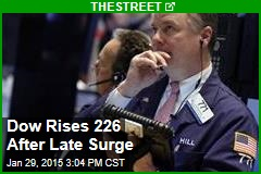 Dow Rises 226 After Late Surge
